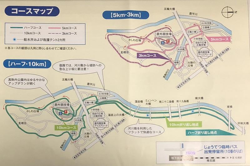 豊平川マラソンコース
