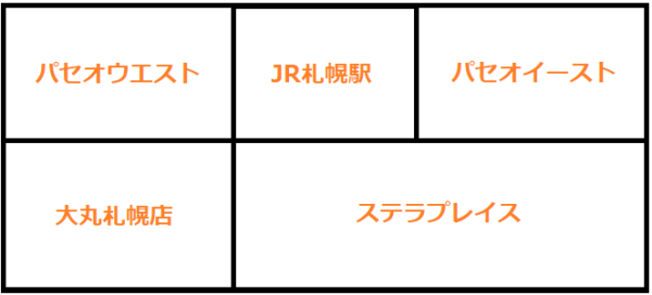 JR札幌駅周辺